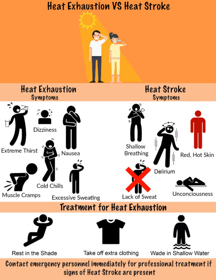 heatstroke treatment